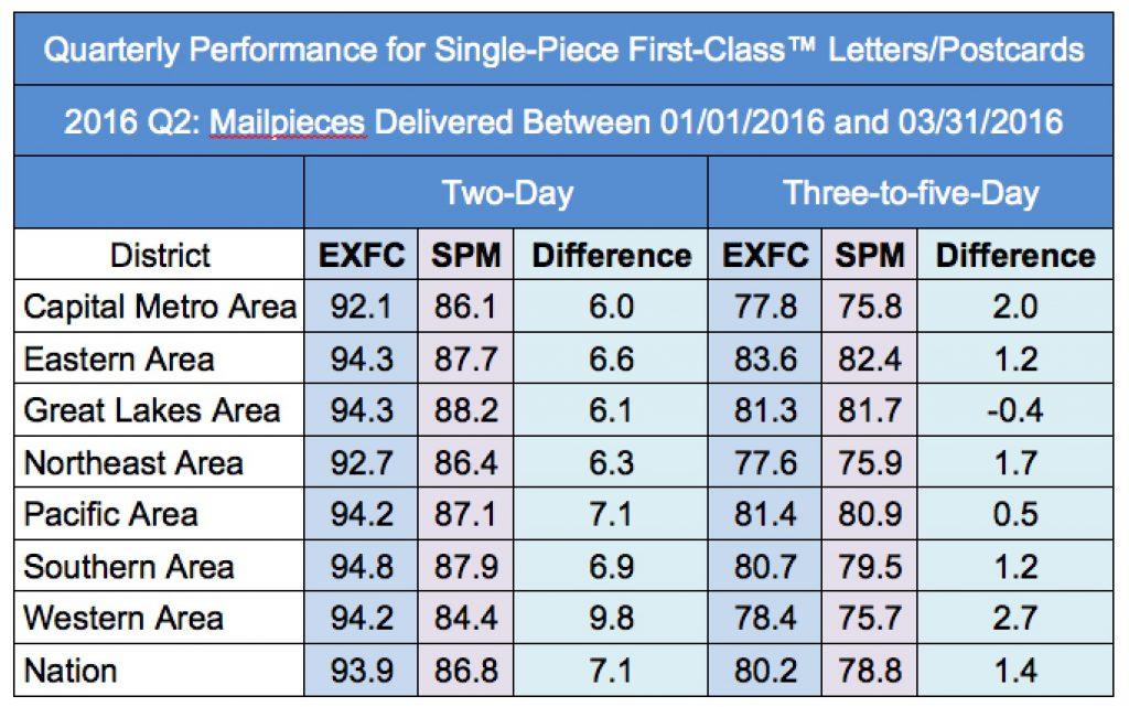 EXFC v SPM Q2